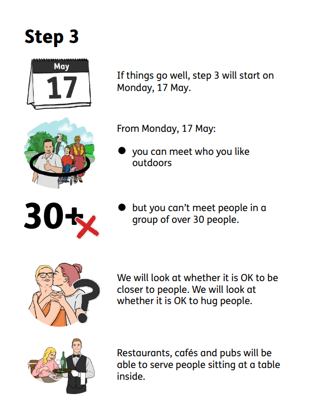 Step 3 in easyread rules from 17 May